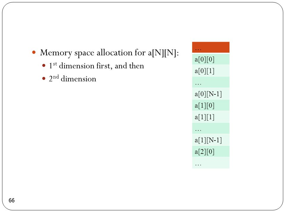 Memory space allocation for a[N][N]:
